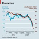 Немцов наглядно показал критическую зависимость рубля от цен на нефть